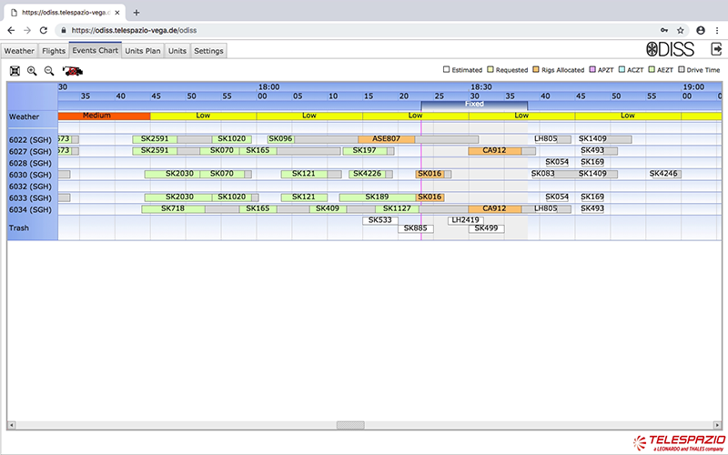 Odiss Software Screenshot